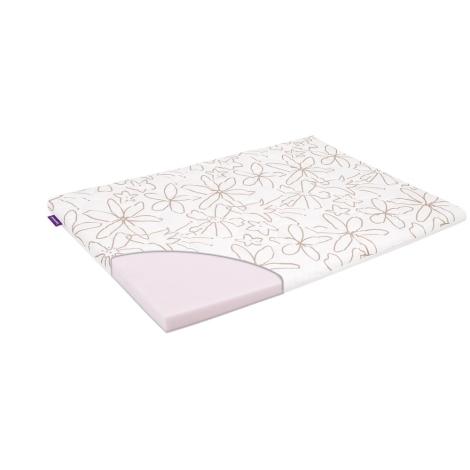 TRÄUMELAND matrace do ohrádky basic 75x100 cm